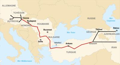 Nabucco – Interese geostrategice