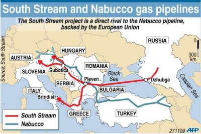 South Stream – Interesele geostrategice ale Europei