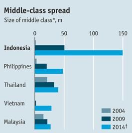 Sursa: World Bank, 2013