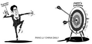 Sursa: China Daily