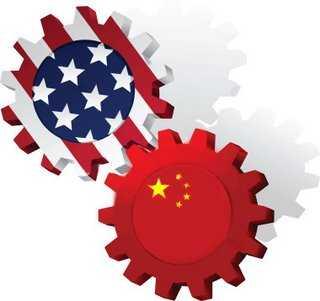 Competiția economică China-SUA